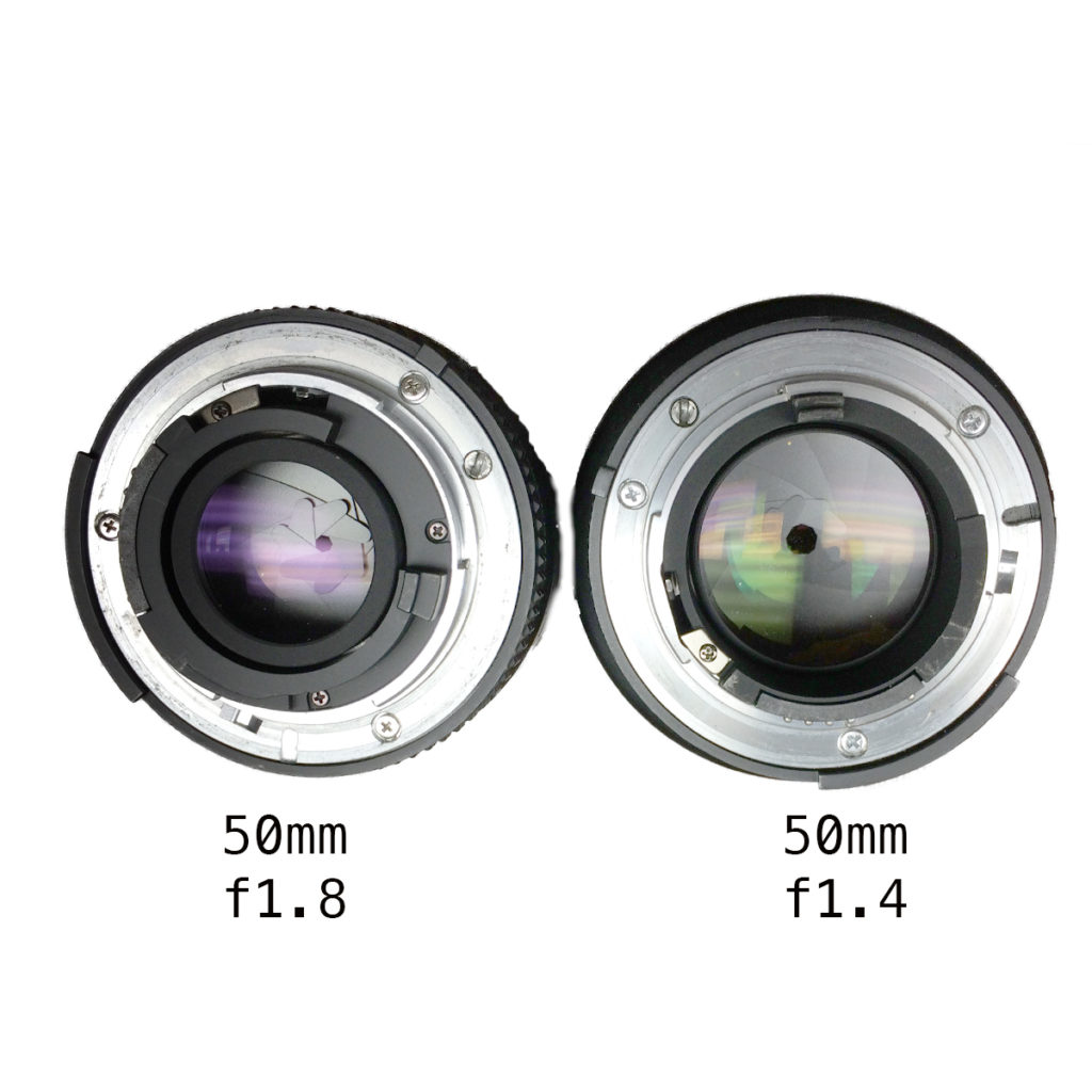 Lenses and Aperture