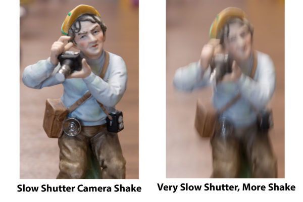 The slower the shutter speed the more camera shake blur happens