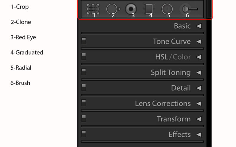 These tools are for Local Adjustments in Lightroom.