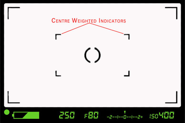 Centre Weighted Metering area indicators.