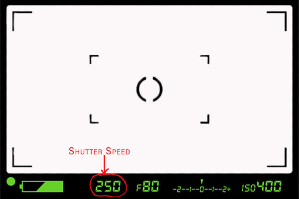 The Shutter Speed Indicator