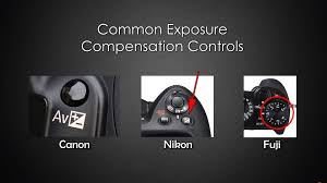 Exposure Compensation Buttons in different cameras